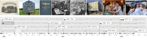 collage of photographs and timeline